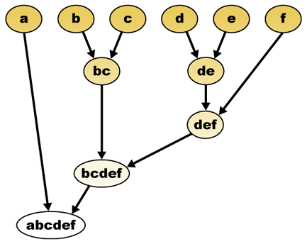 hierarchical_clustering_diagram
